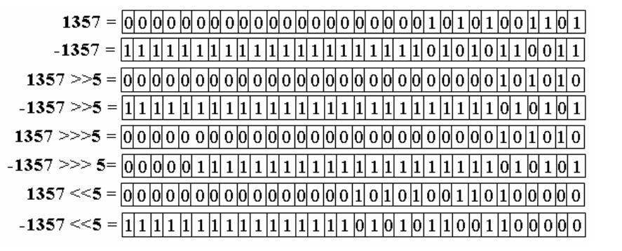14 java基本语法_运算符介绍说明[java入门教程]2