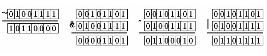 14 java基本语法_运算符介绍说明[java入门教程]